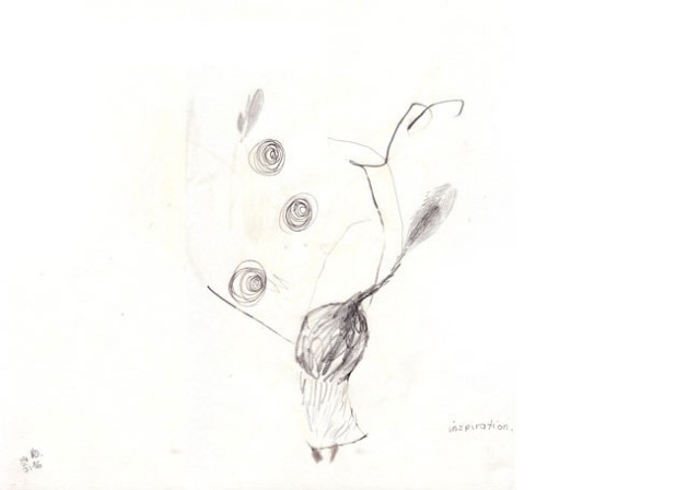 inspiration - kerstin müller